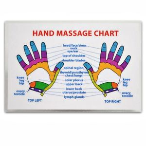 reflexologia manos